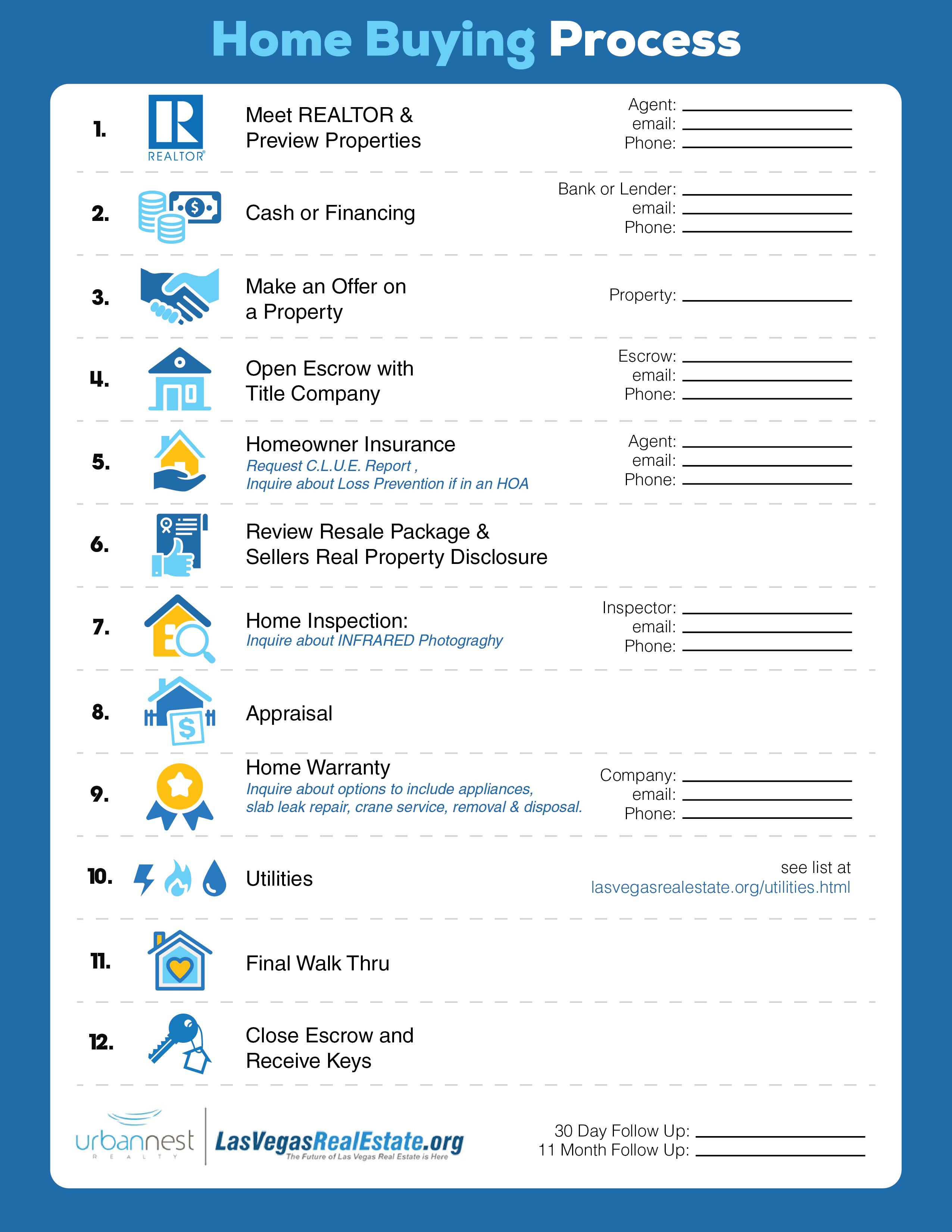 Home Buying Process Checklist